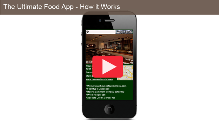 POSTER The Ultimate Food App How It Works